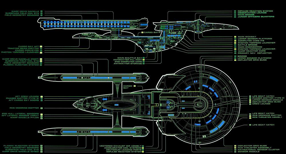 ACTD  Advanced Starship Design Bureau   Excelsiorclass Specs
