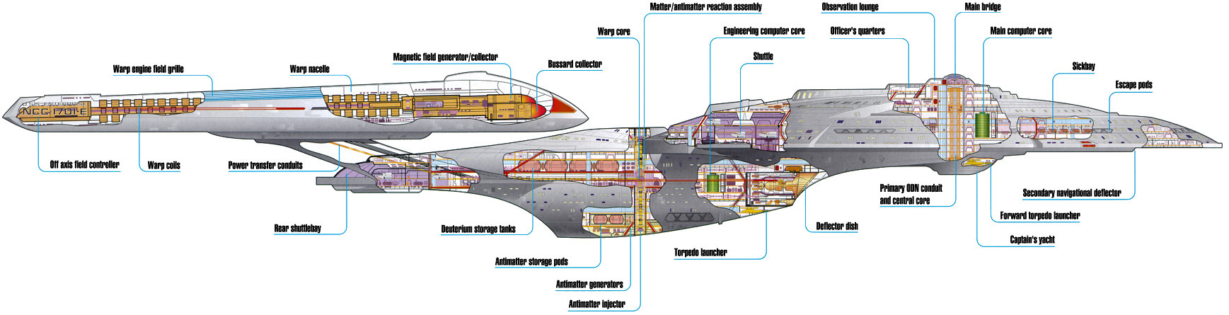 actd  advanced starship design bureau  sovereignclass specs, schematic